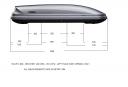 Půjčovna autoboxů - Thule Atlantis 600